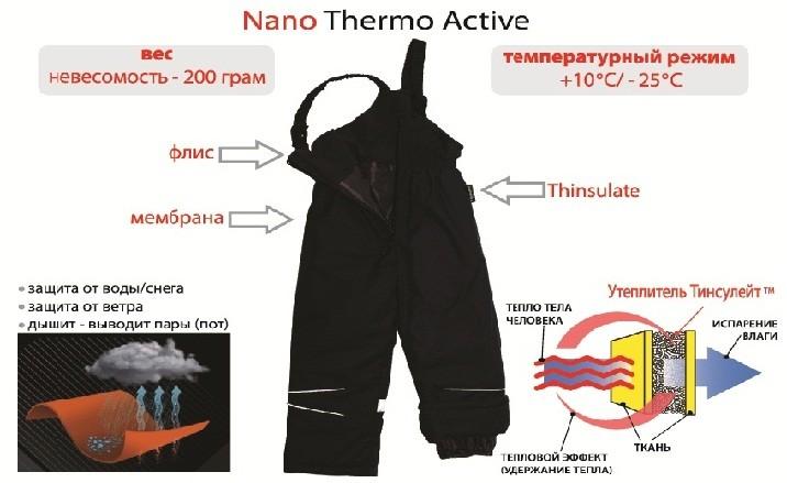 Аналог reima, lenne, columbia,chicco,термо полукомбинезон зимний,  -30*с зимние мембрана и тинсулейт фото №1